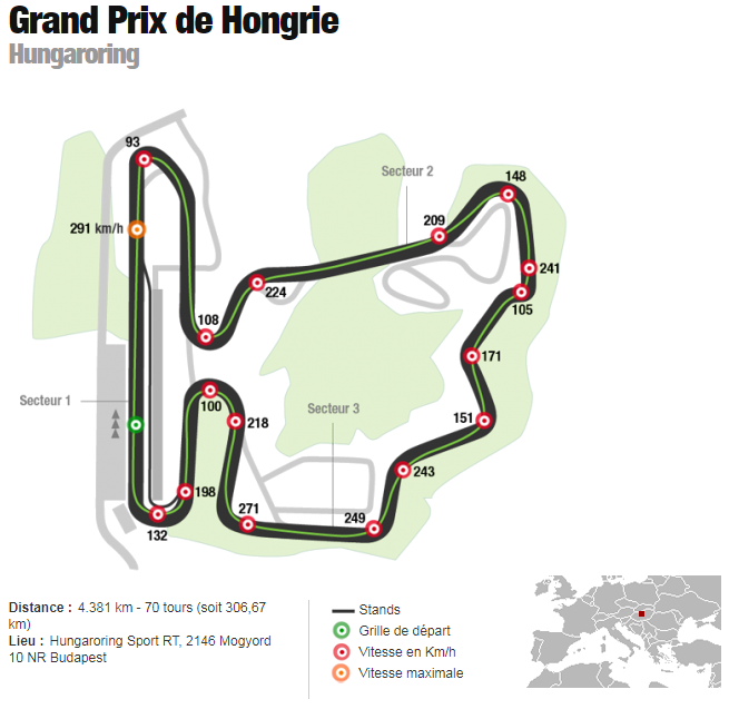 Hungaroring.PNG